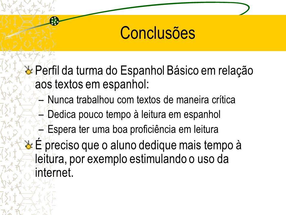 Conclusões Perfil da turma do Espanhol Básico em relação aos textos em espanhol: –Nunca trabalhou com textos de maneira crítica –Dedica pouco tempo à