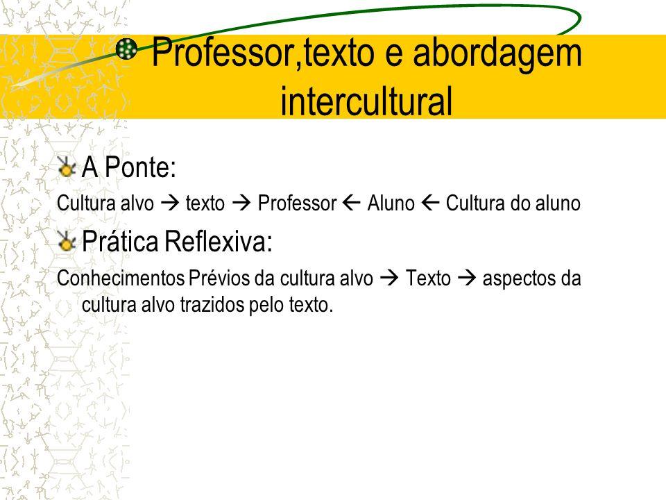 Professor,texto e abordagem intercultural A Ponte: Cultura alvo texto Professor Aluno Cultura do aluno Prática Reflexiva: Conhecimentos Prévios da cul