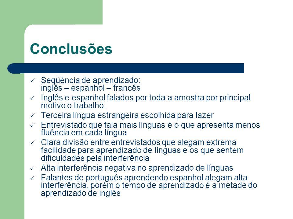 Conclusões Seqüência de aprendizado: inglês – espanhol – francês Inglês e espanhol falados por toda a amostra por principal motivo o trabalho. Terceir