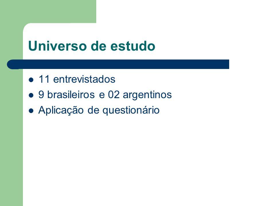 Universo de estudo 11 entrevistados 9 brasileiros e 02 argentinos Aplicação de questionário