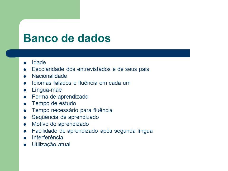 Banco de dados Idade Escolaridade dos entrevistados e de seus pais Nacionalidade Idiomas falados e fluência em cada um Língua-mãe Forma de aprendizado