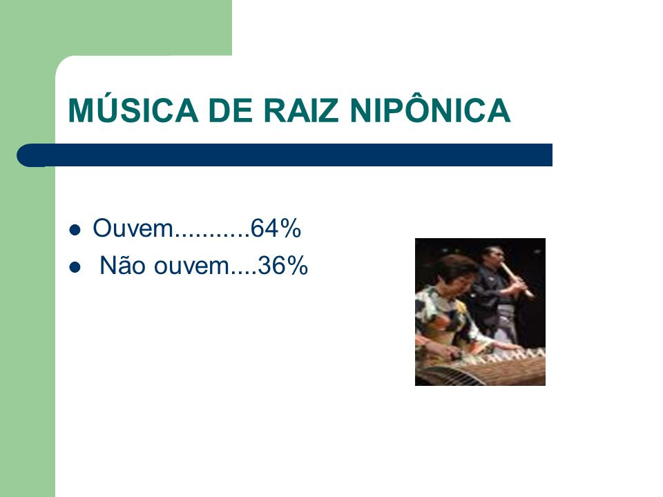 MÚSICA DE RAIZ NIPÔNICA Ouvem...........64% Não ouvem....36%