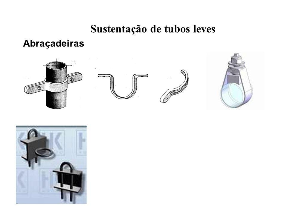 Sustentação de tubos leves Abraçadeiras