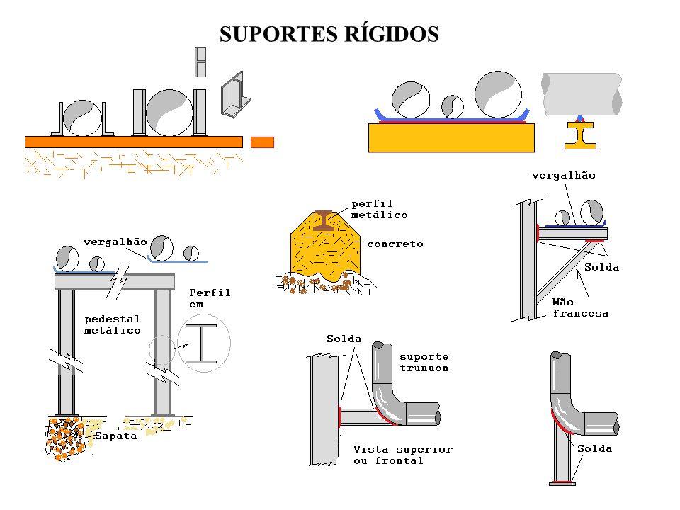 Referências Dinatecnica -Suportes, pendurais, carga variável, juntas de expansão, tubos flexíveis,etc..