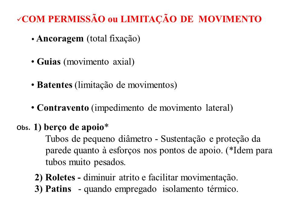 COM PERMISSÃO ou LIMITAÇÃO DE MOVIMENTO Ancoragem (total fixação) Guias (movimento axial) Batentes (limitação de movimentos) Contravento (impedimento