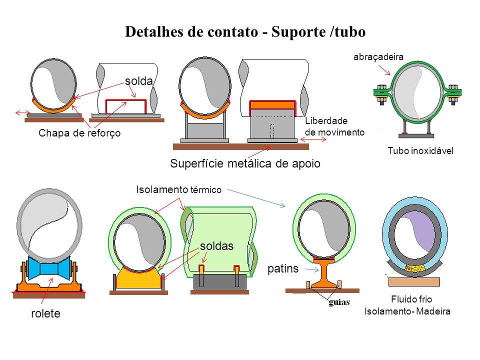 Detalhes de contato - Suporte /tubo Chapa de reforço solda Liberdade de movimento Superfície metálica de apoio rolete solda soldas Isolamento térmico
