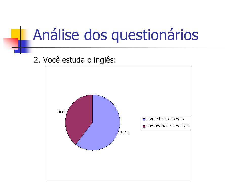 Análise dos questionários 2. Você estuda o inglês: