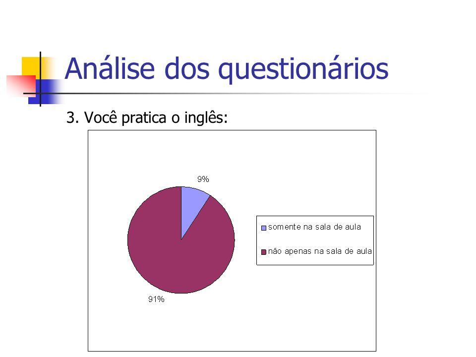3. Você pratica o inglês: