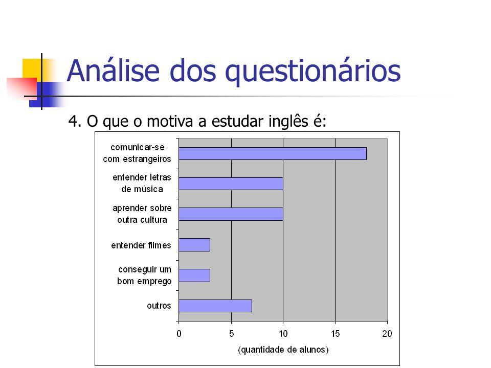 4. O que o motiva a estudar inglês é: