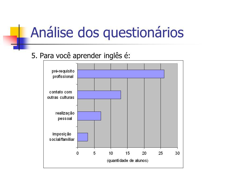 Análise dos questionários 5. Para você aprender inglês é: