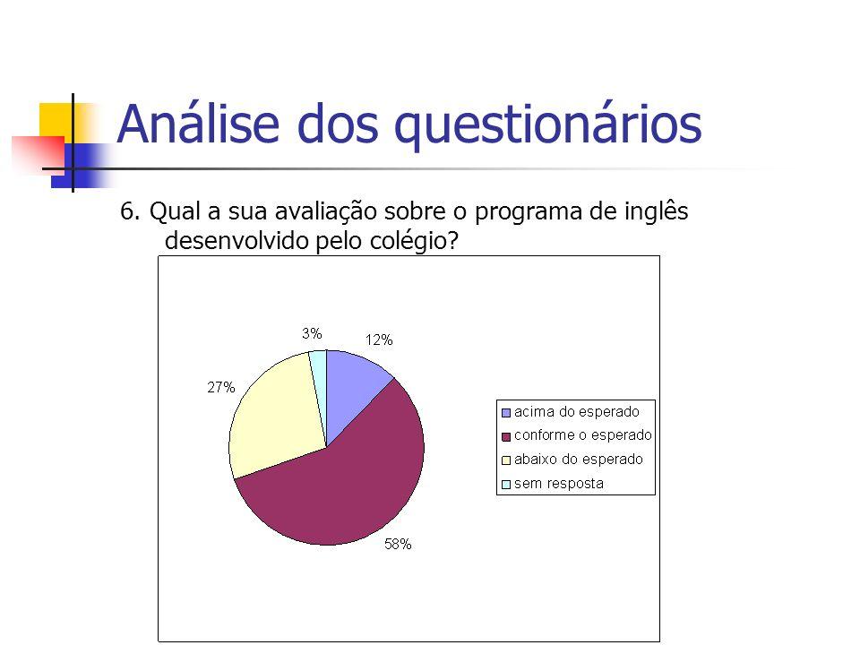 Análise dos questionários 6. Qual a sua avaliação sobre o programa de inglês desenvolvido pelo colégio?
