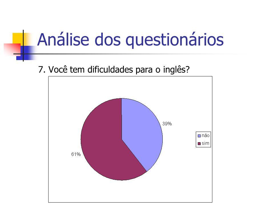 Análise dos questionários 7. Você tem dificuldades para o inglês?