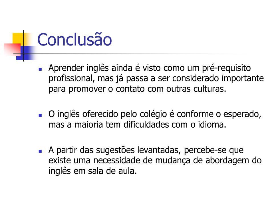 Conclusão Aprender inglês ainda é visto como um pré-requisito profissional, mas já passa a ser considerado importante para promover o contato com outr