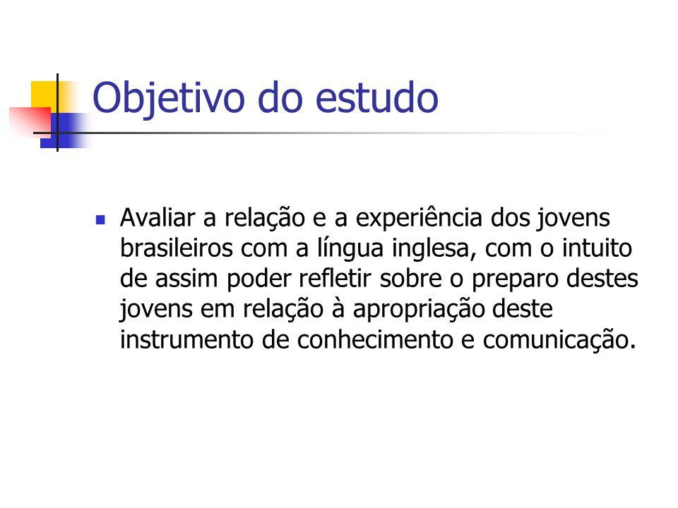 Objetivo do estudo Avaliar a relação e a experiência dos jovens brasileiros com a língua inglesa, com o intuito de assim poder refletir sobre o prepar