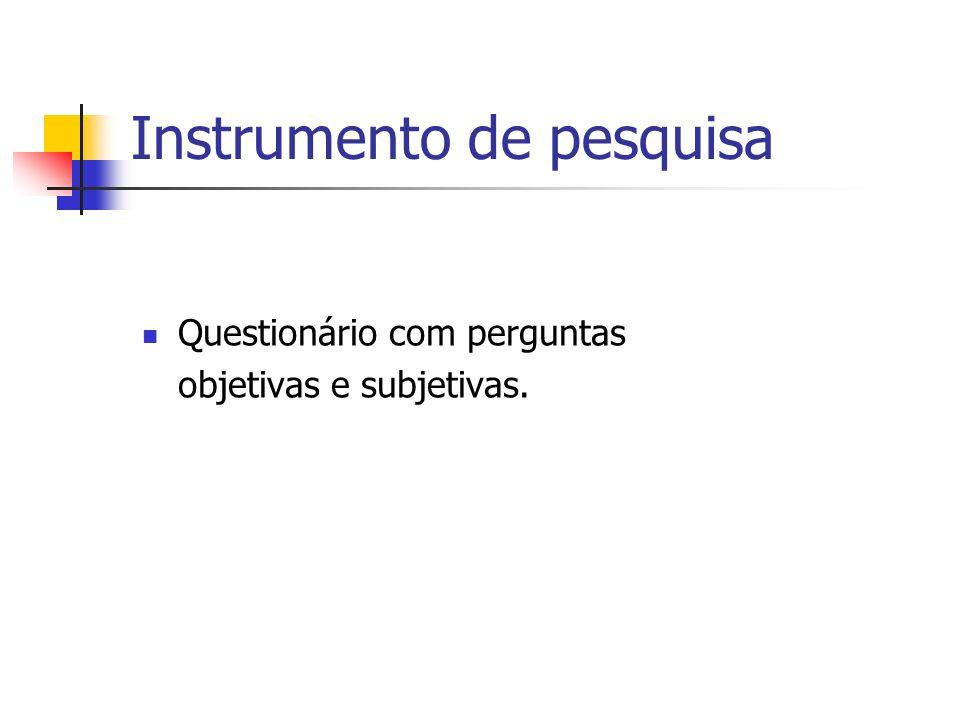 Instrumento de pesquisa Questionário com perguntas objetivas e subjetivas.
