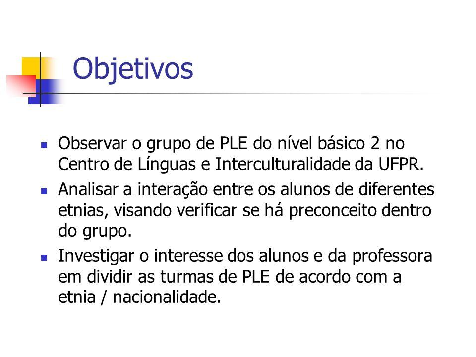 Objetivos Observar o grupo de PLE do nível básico 2 no Centro de Línguas e Interculturalidade da UFPR. Analisar a interação entre os alunos de diferen