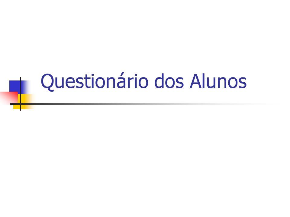 Questionário dos Alunos