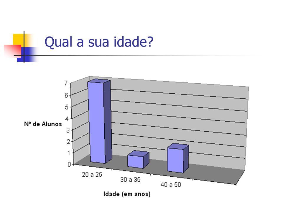 Já estudou português em seu país de origem.Por quanto tempo.