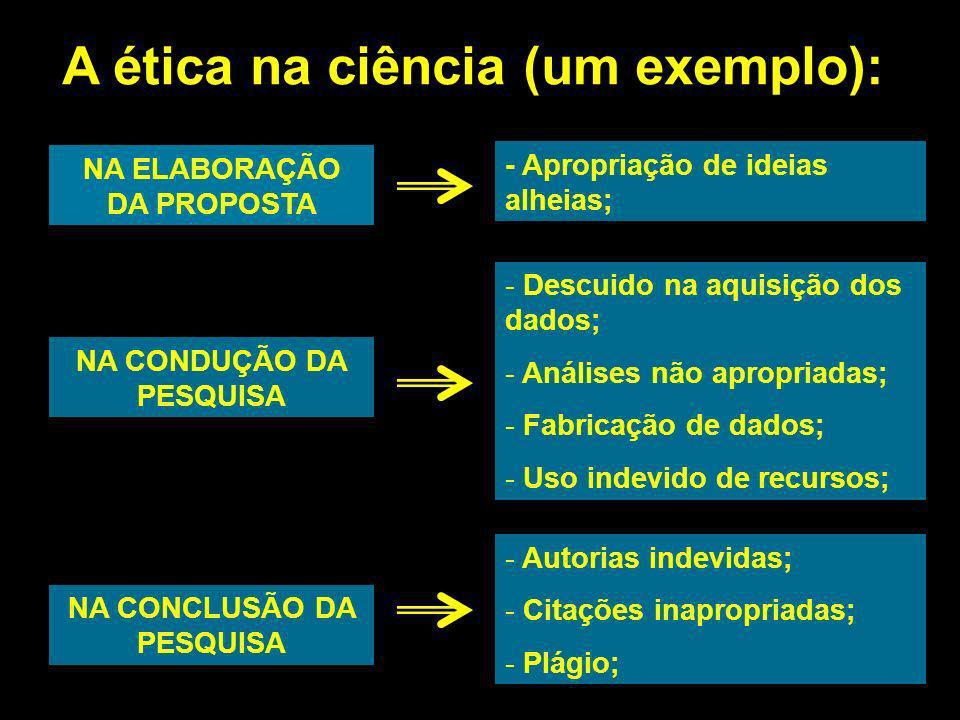 A ética na ciência (um exemplo): NA ELABORAÇÃO DA PROPOSTA - Apropriação de ideias alheias; NA CONDUÇÃO DA PESQUISA - Descuido na aquisição dos dados;