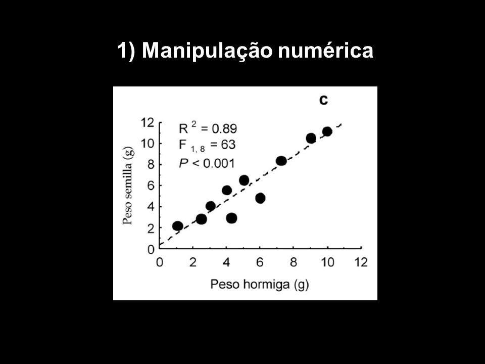 1) Manipulação numérica