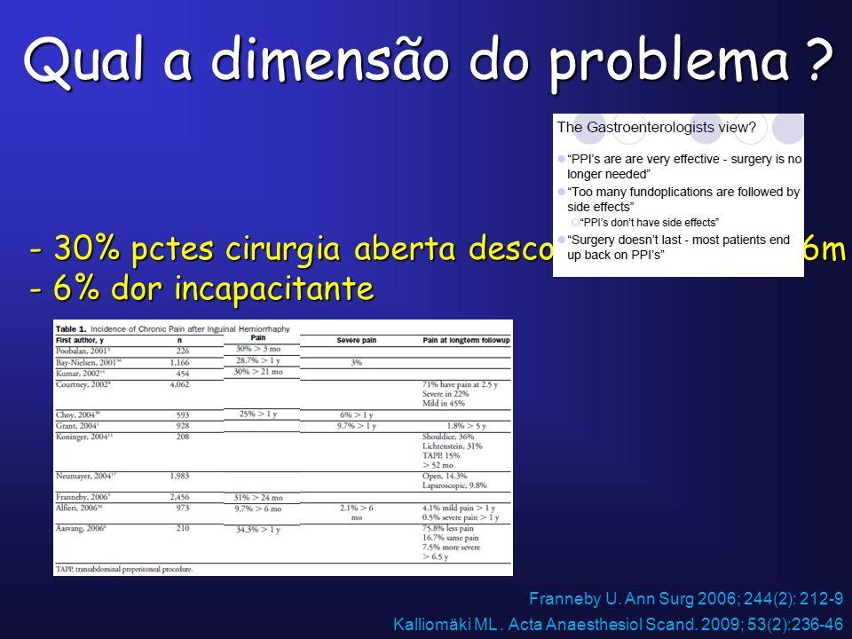 - Reparos sem tensão modificaram estudo HI - Causa + comum: lesão nervosa dissecção inadequada Considerações Gerais ODweyr PJ.