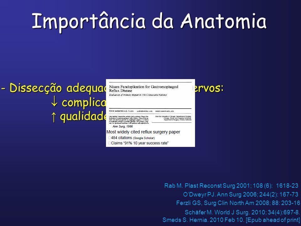 - Não Neuropática Recidiva herniária Cicatrização hipertrófica Pressão da tela Tipos de Dor Ferzli GS, Surg Clin North Am 2008; 88: 203-16