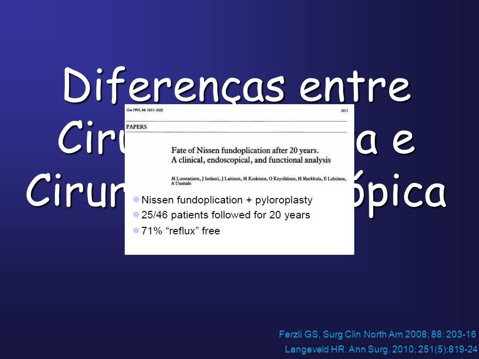 - Equipe multidisciplinar é fundamental - Excluir causa não neuropática - Avaliação clínica completa – ênfase dermátomos - Realização de exames complementares - imagem Eco X TC X RNM - eletroneuromiografia Avaliação Ferzli GS, Surg Clin North Am 2008; 88: 203-16