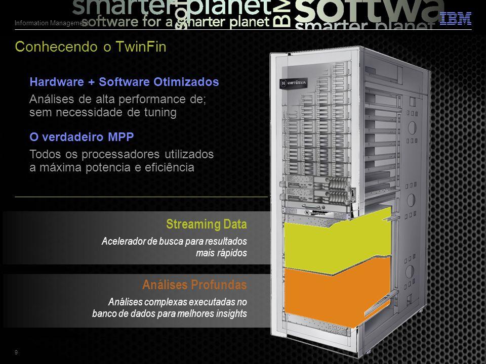 © 2011 IBM Corporation Information Management 10 O verdadeiro appliance fornece implementação muito mais rápida e fácil Nos enviaram uma caixa, nós a colocamos em nosso data center e o plugamos em nossa rede.