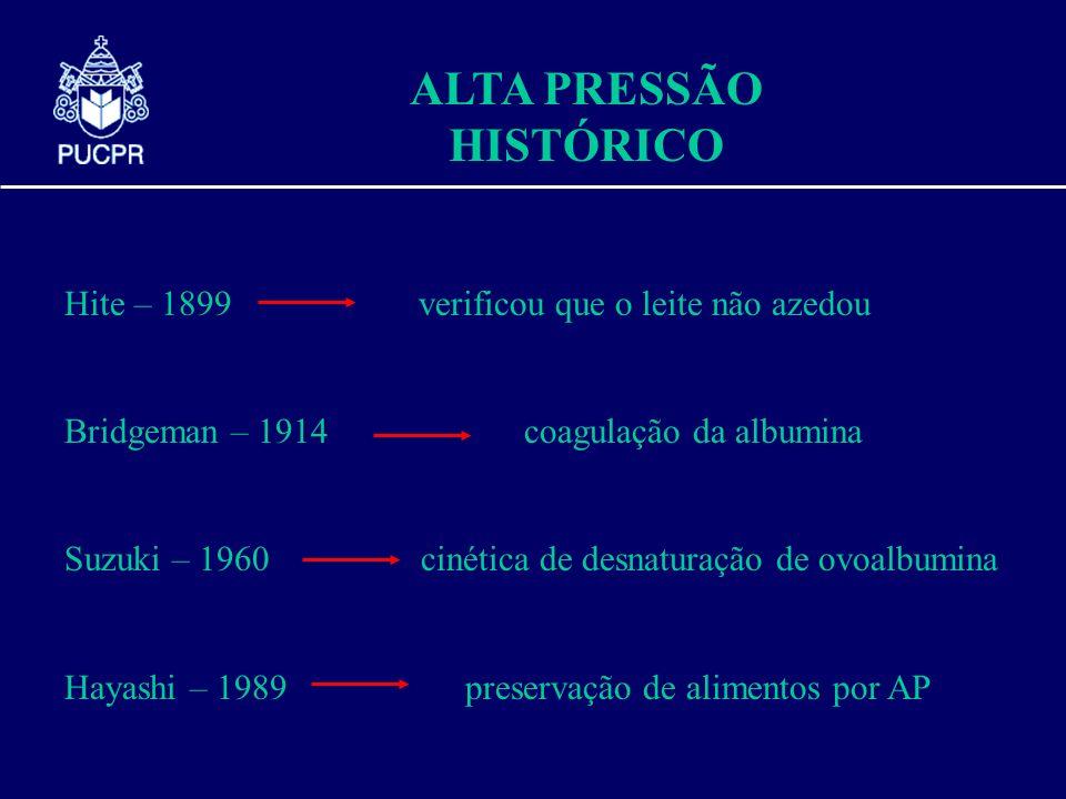 ALTA PRESSÃO HISTÓRICO Hite – 1899 verificou que o leite não azedou Bridgeman – 1914 coagulação da albumina Suzuki – 1960 cinética de desnaturação de