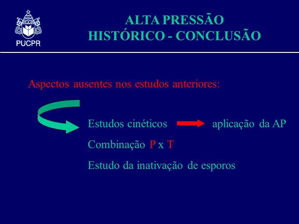 Aspectos ausentes nos estudos anteriores: ALTA PRESSÃO HISTÓRICO - CONCLUSÃO Estudos cinéticos aplicação da AP Combinação P x T Estudo da inativação d
