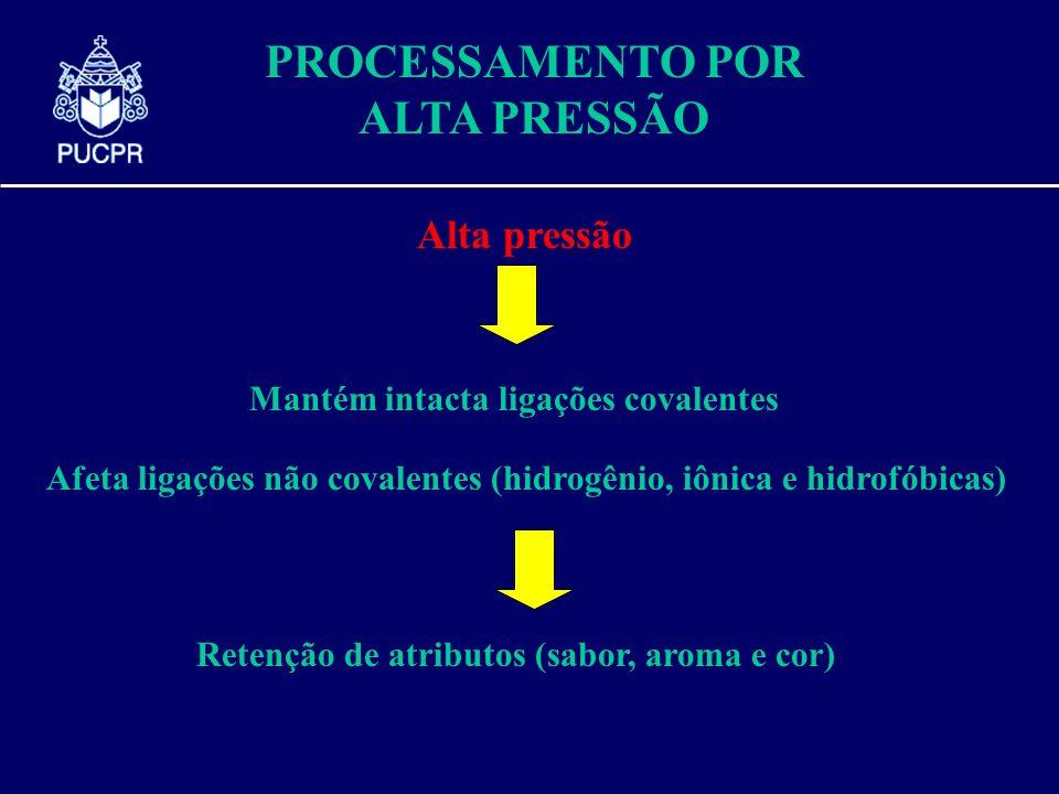 PROCESSAMENTO POR ALTA PRESSÃO Afeta ligações não covalentes (hidrogênio, iônica e hidrofóbicas) Alta pressão Mantém intacta ligações covalentes Reten