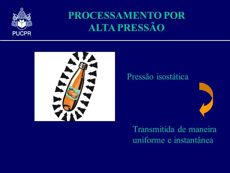 Pressão isostática Transmitida de maneira uniforme e instantânea PROCESSAMENTO POR ALTA PRESSÃO