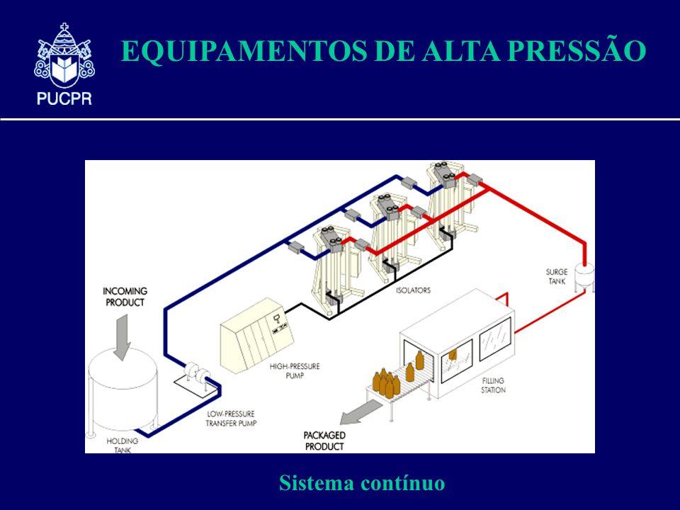 EQUIPAMENTOS DE ALTA PRESSÃO Sistema contínuo