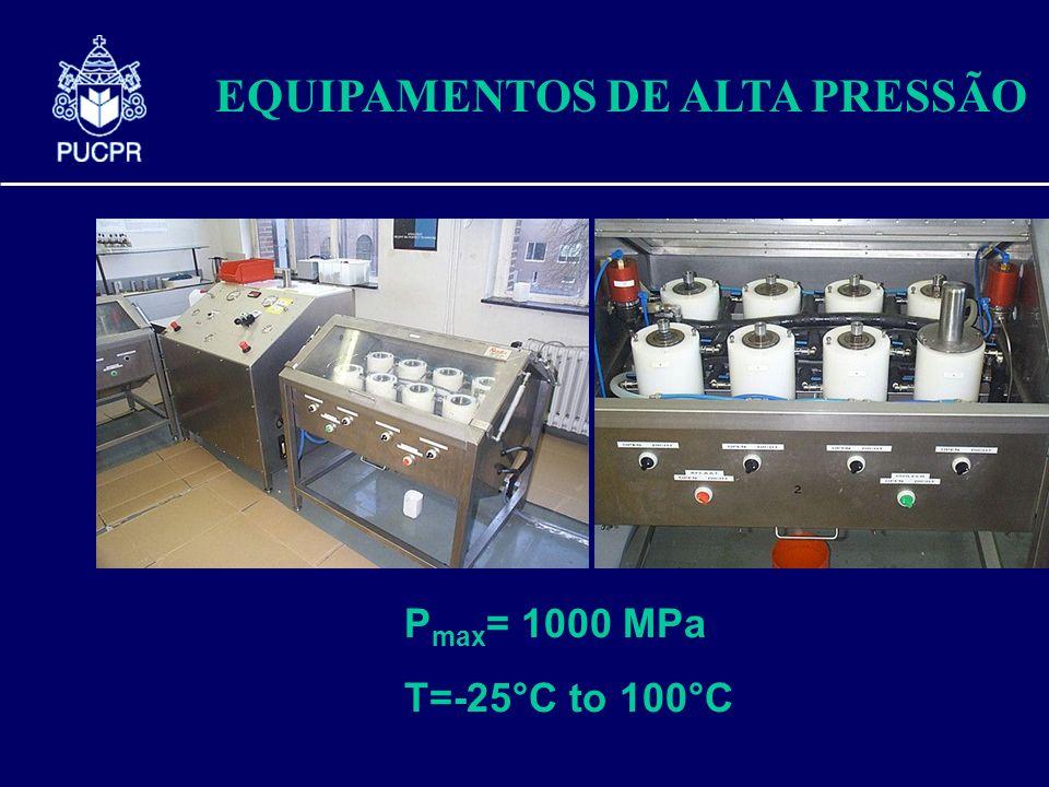 EQUIPAMENTOS DE ALTA PRESSÃO P max = 1000 MPa T=-25°C to 100°C