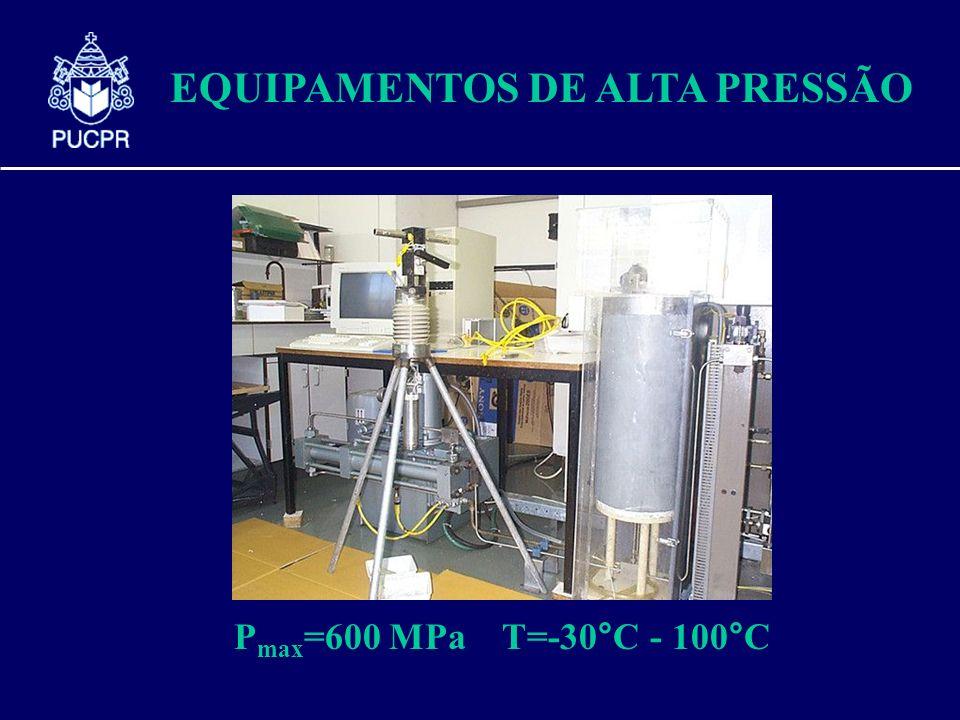 P max =600 MPa T=-30°C - 100°C EQUIPAMENTOS DE ALTA PRESSÃO
