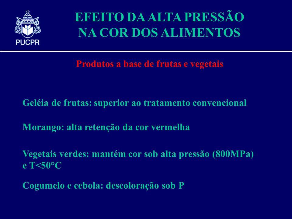 EFEITO DA ALTA PRESSÃO NA COR DOS ALIMENTOS Produtos a base de frutas e vegetais Geléia de frutas: superior ao tratamento convencional Morango: alta r