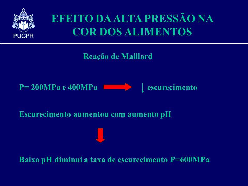 EFEITO DA ALTA PRESSÃO NA COR DOS ALIMENTOS Reação de Maillard P= 200MPa e 400MPaescurecimento Escurecimento aumentou com aumento pH Baixo pH diminui