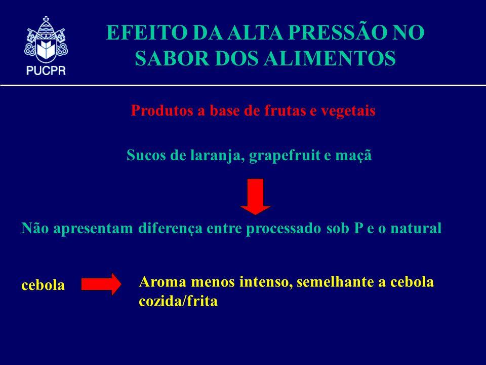 EFEITO DA ALTA PRESSÃO NO SABOR DOS ALIMENTOS Produtos a base de frutas e vegetais Sucos de laranja, grapefruit e maçã Não apresentam diferença entre