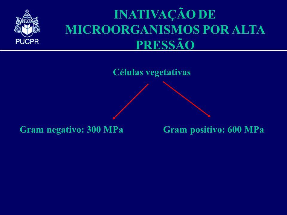 INATIVAÇÃO DE MICROORGANISMOS POR ALTA PRESSÃO Células vegetativas Gram negativo: 300 MPa Gram positivo: 600 MPa