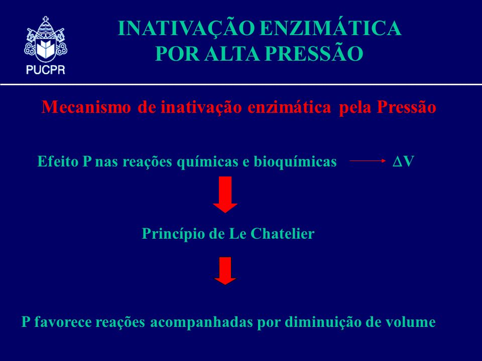 INATIVAÇÃO ENZIMÁTICA POR ALTA PRESSÃO Mecanismo de inativação enzimática pela Pressão Efeito P nas reações químicas e bioquímicas V Princípio de Le C