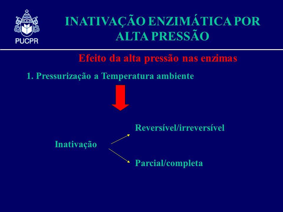 INATIVAÇÃO ENZIMÁTICA POR ALTA PRESSÃO 1. Pressurização a Temperatura ambiente Inativação Reversível/irreversível Parcial/completa Efeito da alta pres