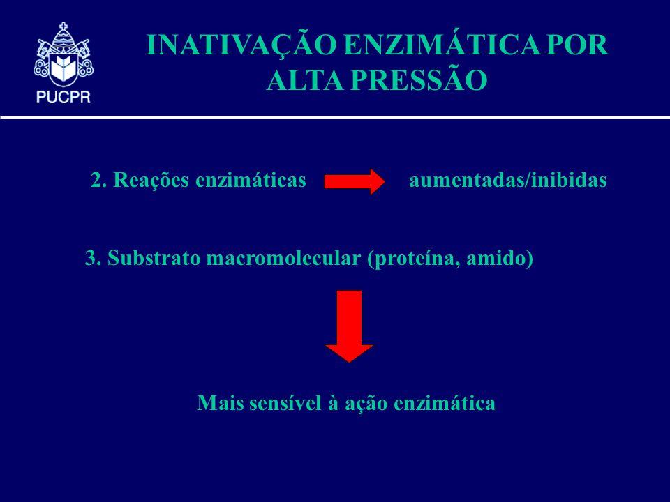 INATIVAÇÃO ENZIMÁTICA POR ALTA PRESSÃO 2. Reações enzimáticas 3. Substrato macromolecular (proteína, amido) Mais sensível à ação enzimática aumentadas