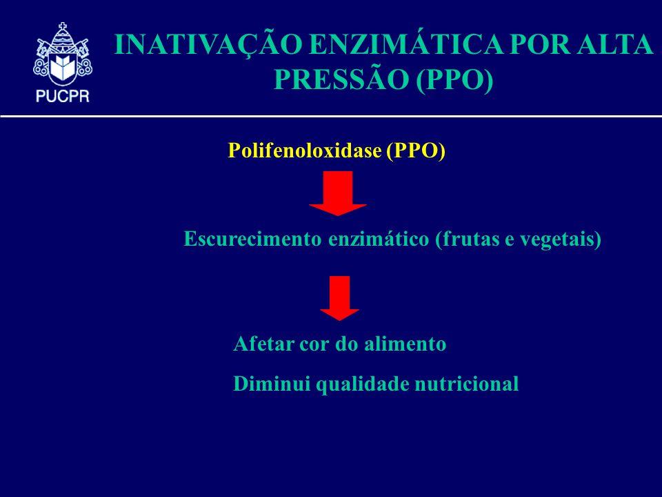 INATIVAÇÃO ENZIMÁTICA POR ALTA PRESSÃO (PPO) Polifenoloxidase (PPO) Escurecimento enzimático (frutas e vegetais)Afetar cor do alimento Diminui qualida