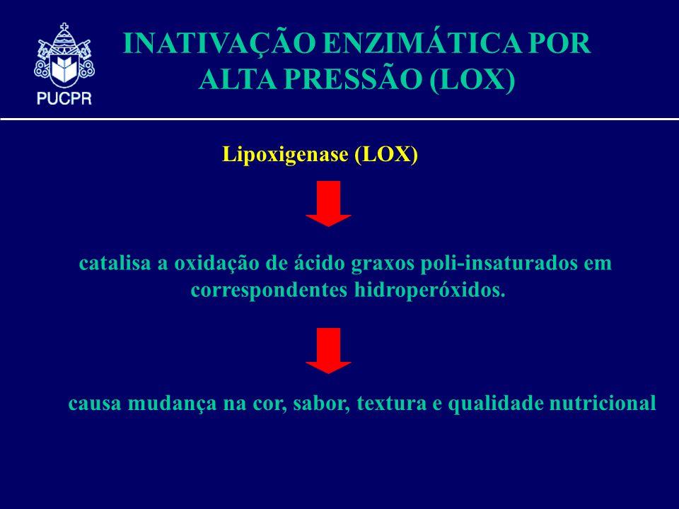 INATIVAÇÃO ENZIMÁTICA POR ALTA PRESSÃO (LOX) Lipoxigenase (LOX) catalisa a oxidação de ácido graxos poli-insaturados em correspondentes hidroperóxidos