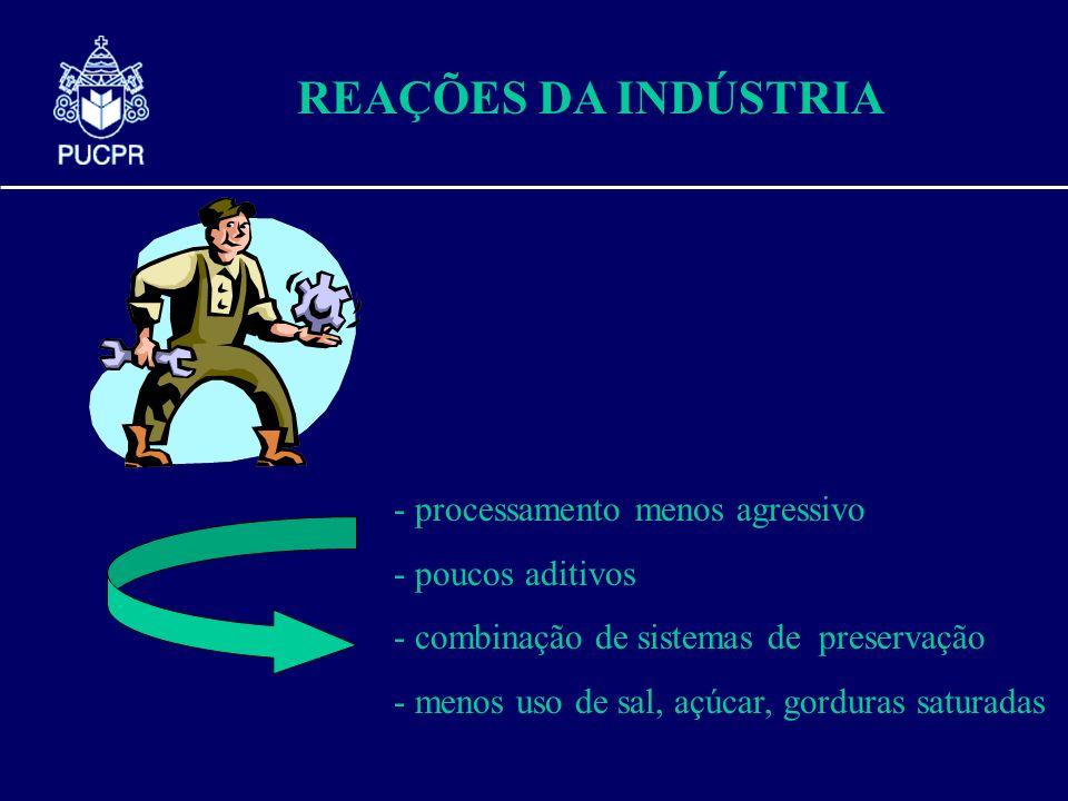 - processamento menos agressivo - poucos aditivos - combinação de sistemas de preservação - menos uso de sal, açúcar, gorduras saturadas REAÇÕES DA IN