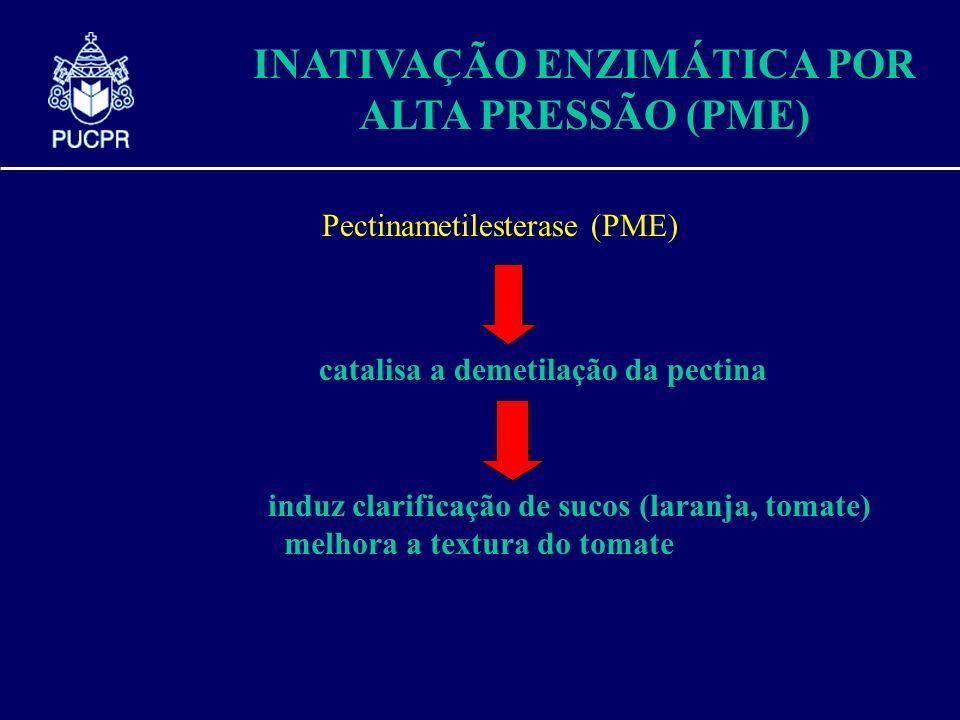 INATIVAÇÃO ENZIMÁTICA POR ALTA PRESSÃO (PME) Pectinametilesterase (PME) catalisa a demetilação da pectina induz clarificação de sucos (laranja, tomate
