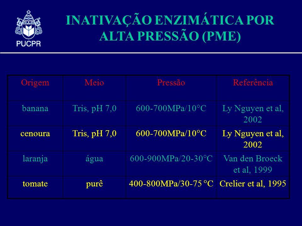 INATIVAÇÃO ENZIMÁTICA POR ALTA PRESSÃO (PME) OrigemMeioPressãoReferência bananaTris, pH 7,0 600-700MPa/10 C Ly Nguyen et al, 2002 cenouraTris, pH 7,0