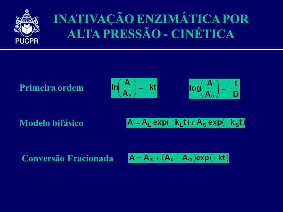 INATIVAÇÃO ENZIMÁTICA POR ALTA PRESSÃO - CINÉTICA Primeira ordem Modelo bifásico Conversão Fracionada
