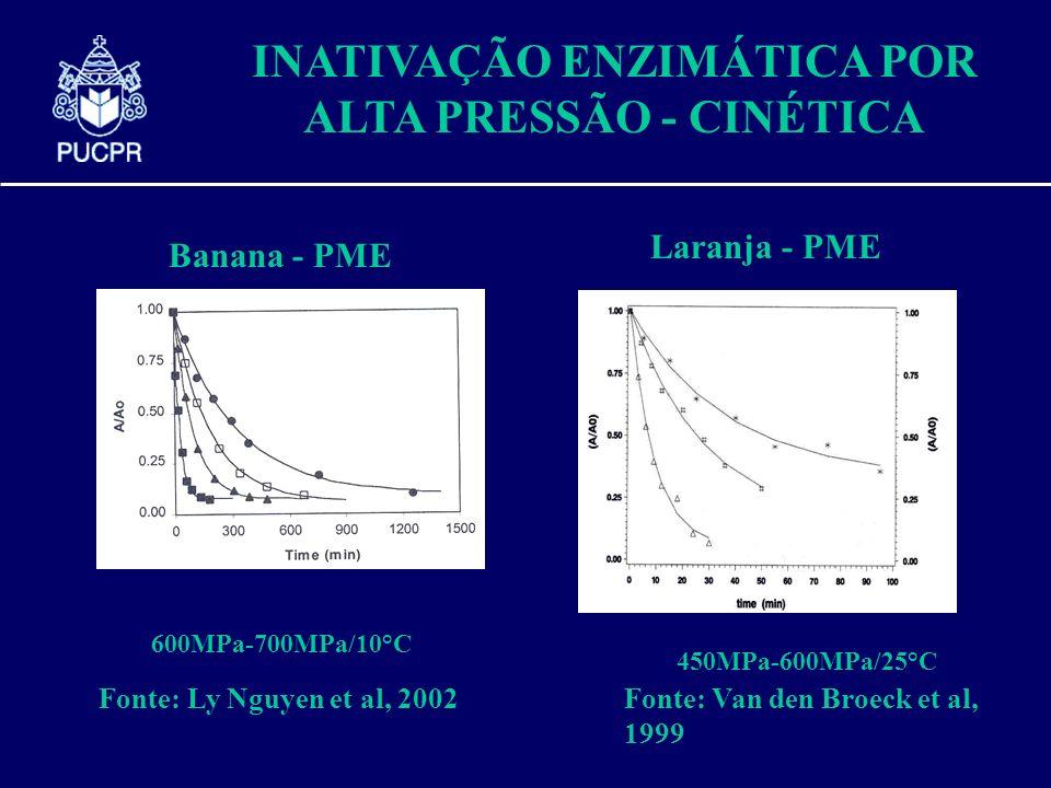 INATIVAÇÃO ENZIMÁTICA POR ALTA PRESSÃO - CINÉTICA Banana - PME Fonte: Ly Nguyen et al, 2002 600MPa-700MPa/10°C Laranja - PME Fonte: Van den Broeck et