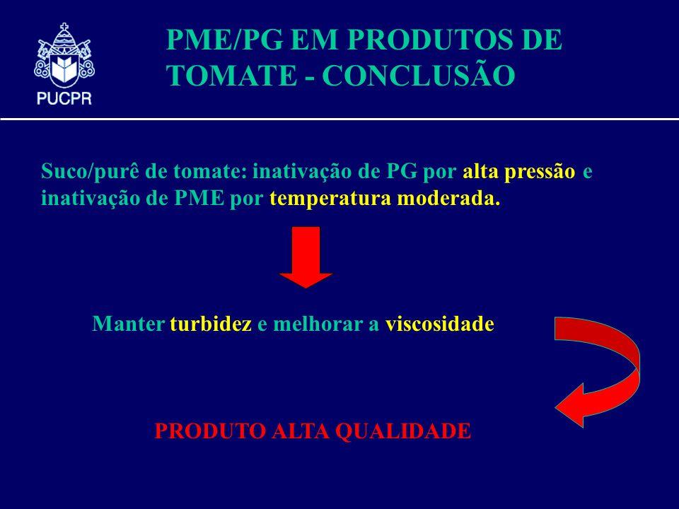 PME/PG EM PRODUTOS DE TOMATE - CONCLUSÃO Suco/purê de tomate: inativação de PG por alta pressão e inativação de PME por temperatura moderada. Manter t